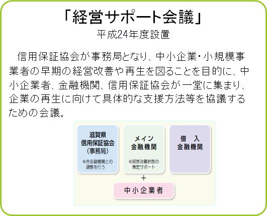 「経営サポート会議」イメージ図