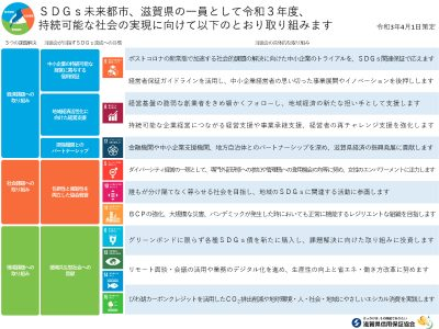 SDGsアクションプラン2021年度版です。