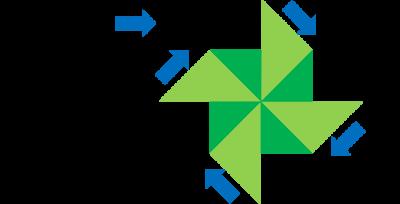SDGsコンパスの仕組み